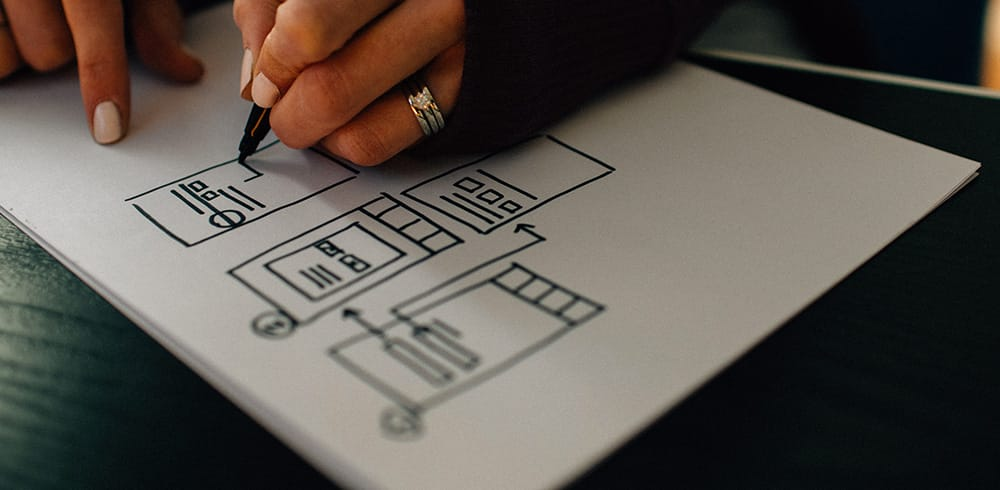 UX design per siti web